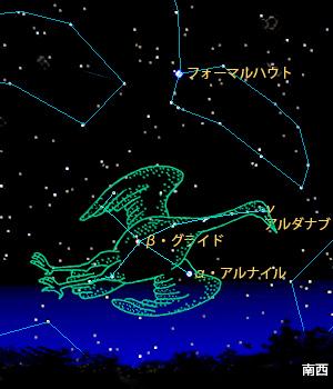 星座図鑑・つる座