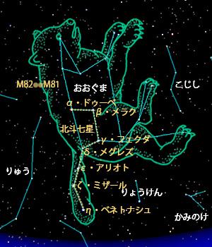 星座図鑑・おおぐま座